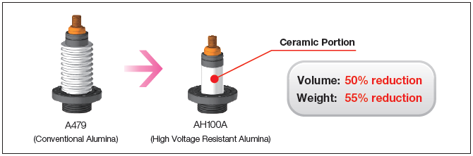 High Voltage Resistant Alumina Ceramic Ah100a Fine